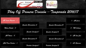 Cuadro Primera Division
