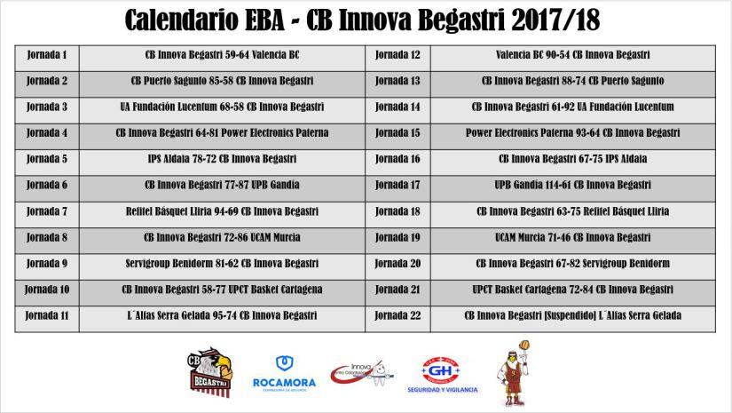 Calendario EBA Primera Fase Completo