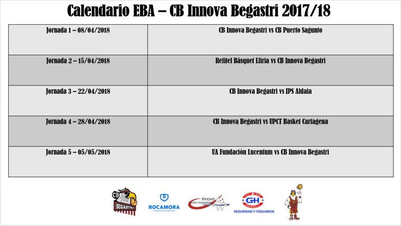 Calendario EBA Segunda Fase