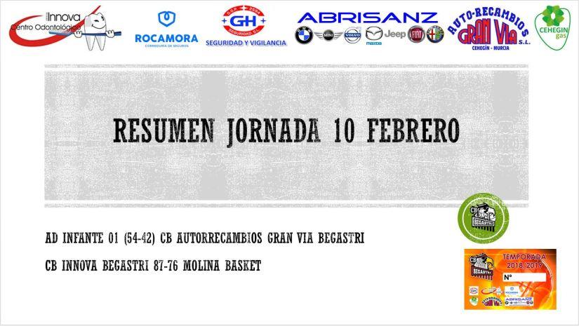Resumen 100219